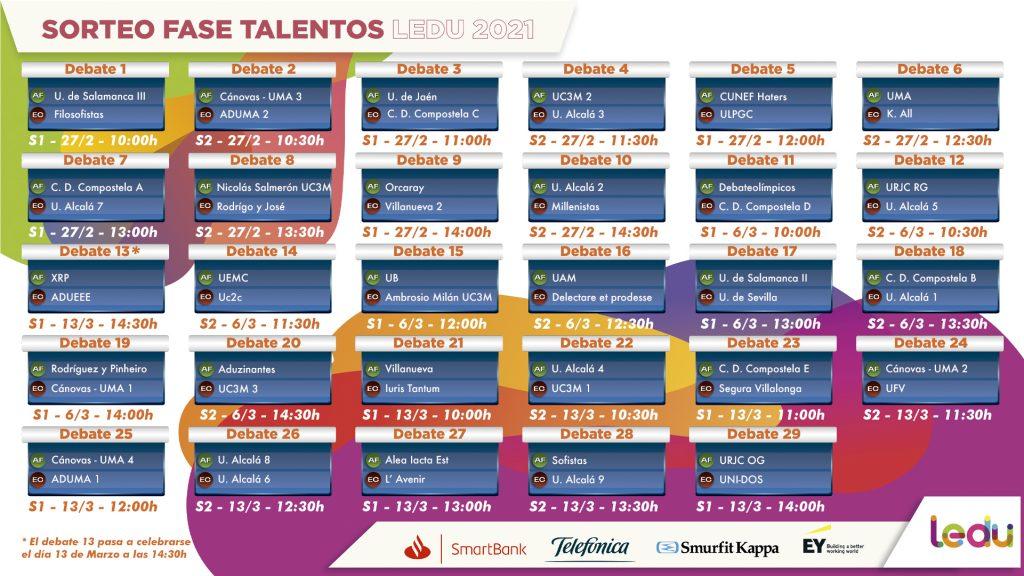 Sorteo Ledu Fase Talentos 2021