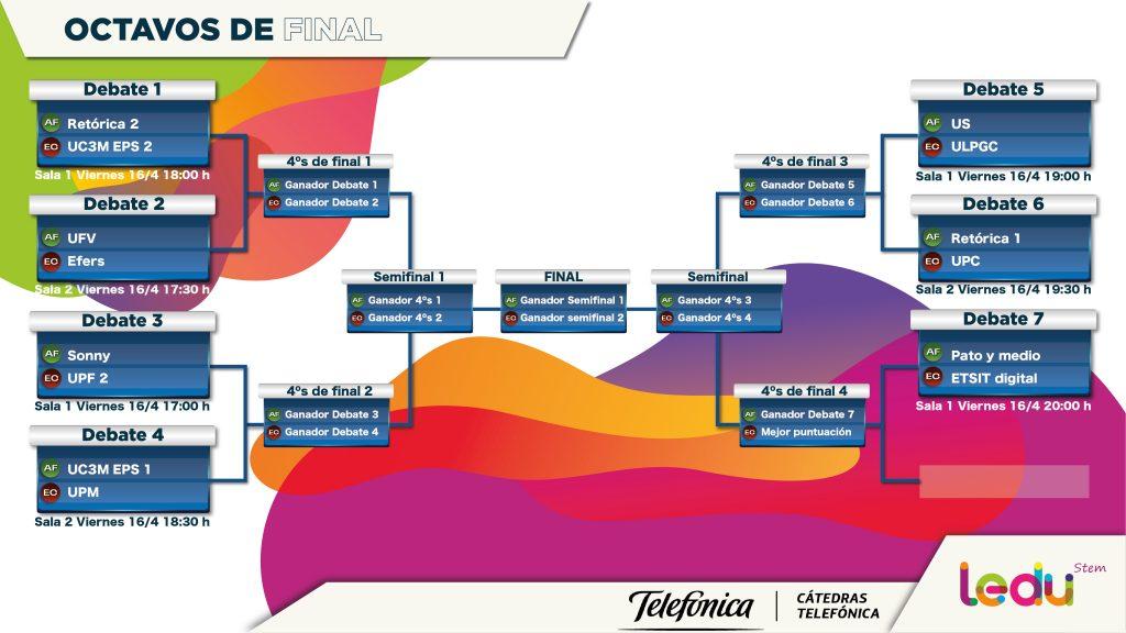 Octavos de final del Torneo LEDU Stem Cátedras Telefónica