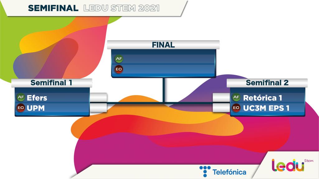 Pompeu Fabra, UPM, Vigo y Carlos III pasan a semifinales de LEDU Stem
