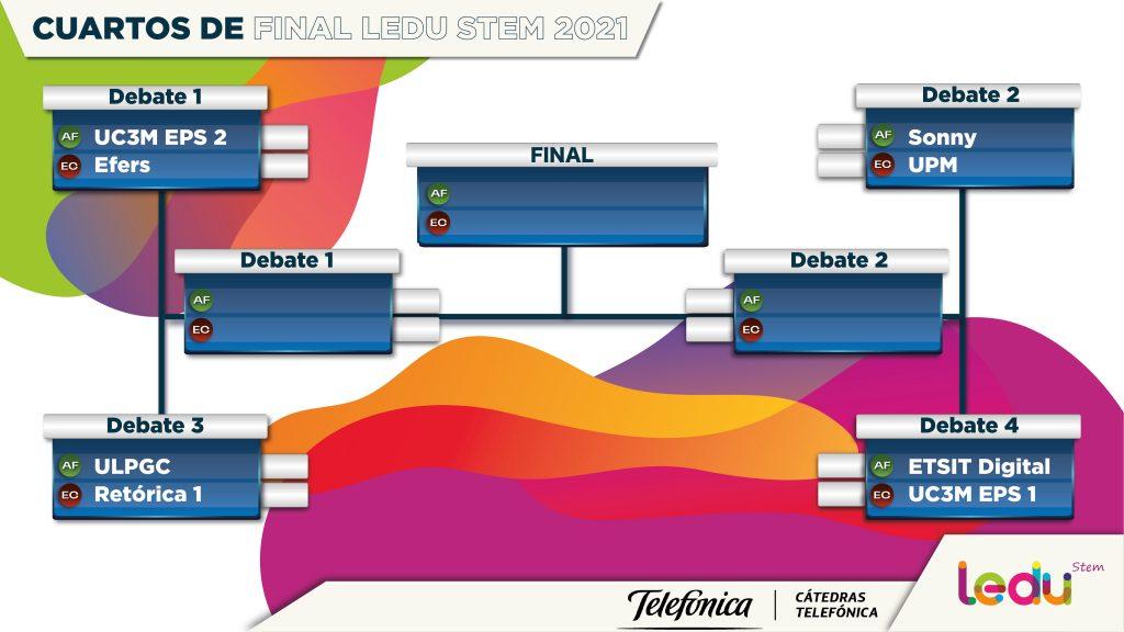 Cuartos de Final de LEDU Stem Cátedras Telefónica
