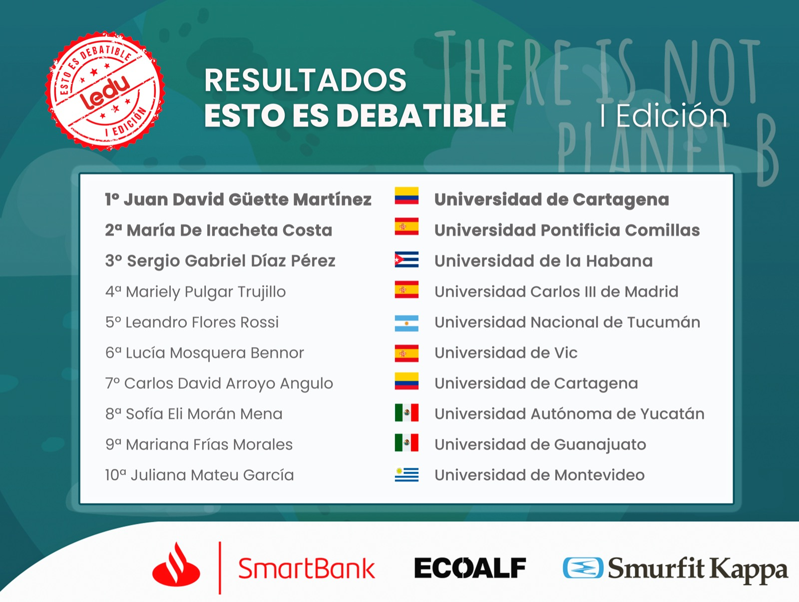 Juan David Güette Martínez gana 'Esto es debatible' de la LEDU