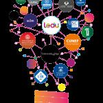 Los 16 equipos de la Fase Final de la LEDU (Liga Española de Debate Universitario)